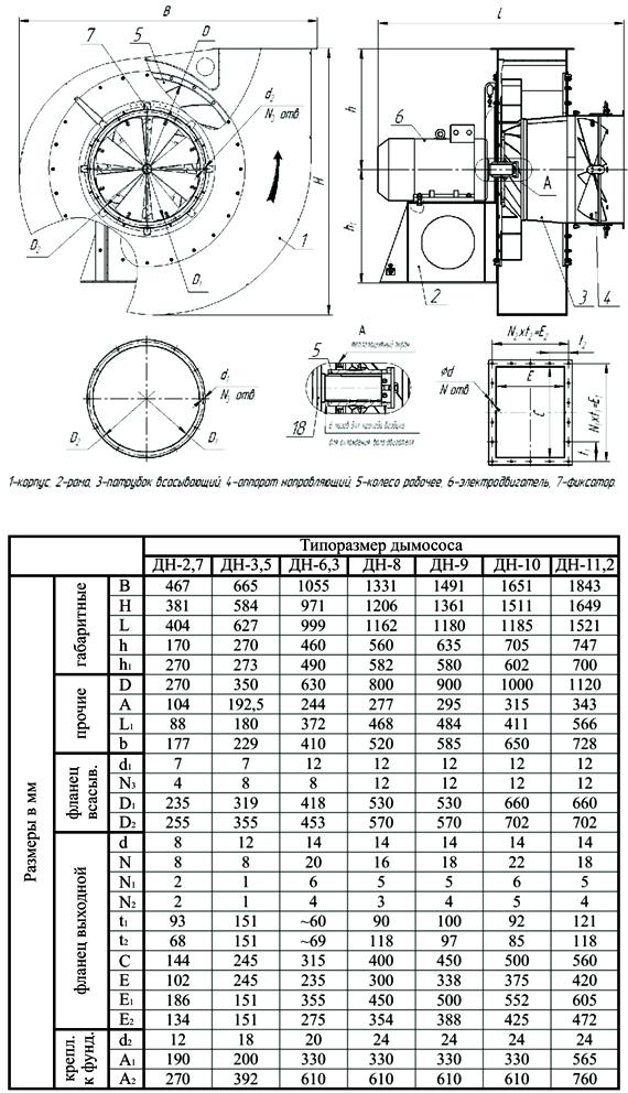 Дымосос ДН-6.3 габаритные и присоединительные размеры